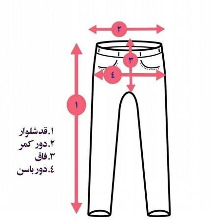 چگونه سایز خود را پیدا کنیم